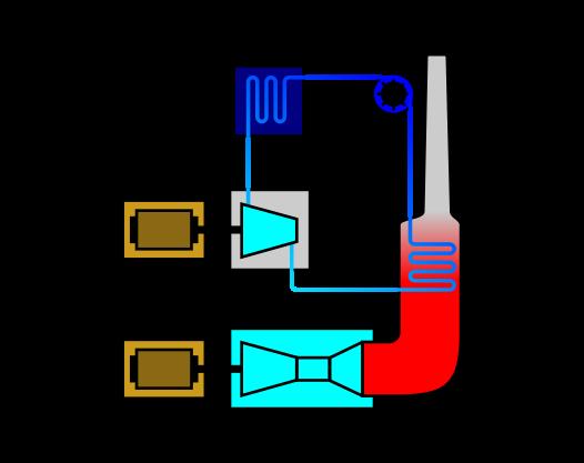 combinedcyclediagram natural gas energy british columbia